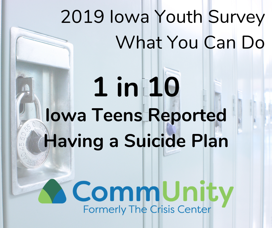 2019 Iowa Youth Survey